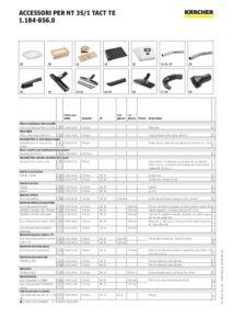 Aspiratore Kaercher mod. NT 35-1 Tact Te-page-004