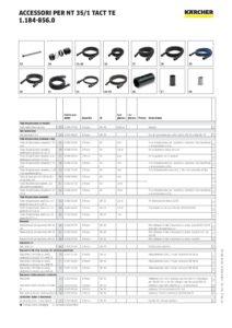 Aspiratore Kaercher mod. NT 35-1 Tact Te-page-005