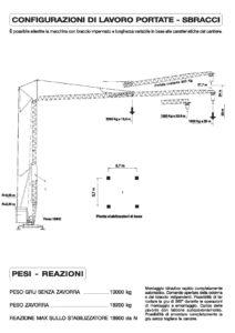 Gru Automontante Benedini mod.B28-page-002