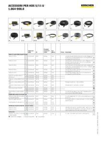 Idropulitrice Karcher mod. HDS 5-11 U-page-003
