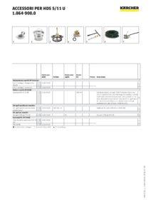 Idropulitrice Karcher mod. HDS 5-11 U-page-008