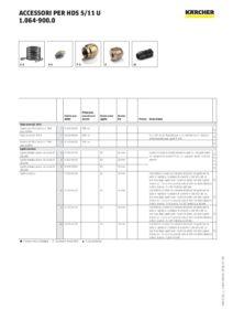 Idropulitrice Karcher mod. HDS 5-11 U-page-012