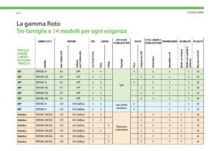 MERLO Roto-page-007
