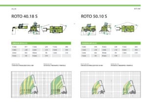 MERLO Roto-page-029