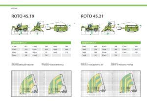 MERLO Roto-page-030
