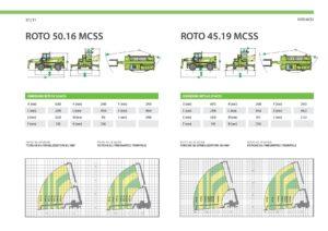 MERLO Roto-page-031