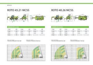 MERLO Roto-page-032