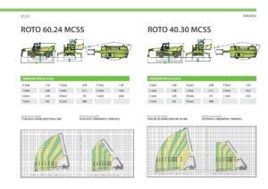 MERLO Roto-page-033