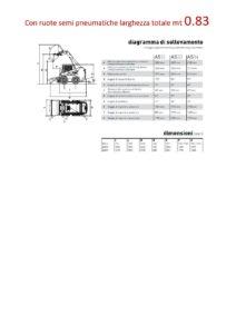 Minipala Kato Imer mod. AS 12-page-002