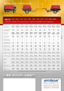 Motocompressore Rotair mod. MDVN 45 AP-page-004
