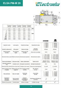 ELSA-PM-M-20-2-noleggio-edilizia-EDILMACO