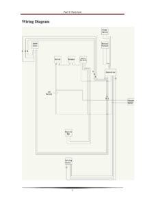 COSPET_modello_Chipper_MD_500_E_EDILMACO_Noleggio_Edilizia-12