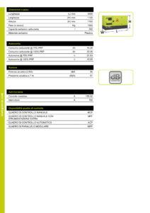 Gruppo_Elettrogeno_PRAMAC_GSW110_KW_80_19_EDILMACO_Noleggio_Edilizia-05