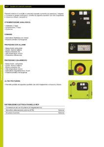 Gruppo_Elettrogeno_PRAMAC_GSW110_KW_80_19_EDILMACO_Noleggio_Edilizia-06