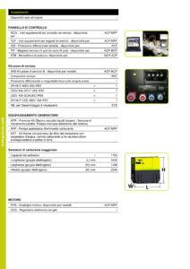 Gruppo_Elettrogeno_PRAMAC_GSW110_KW_80_19_EDILMACO_Noleggio_Edilizia-10
