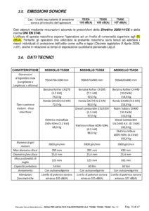 Maker_Tagliasfalto_TS450_EDILMACO_Noleggio_Edilizia-15
