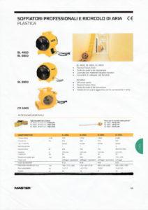 Master_ventilatore_aspiratore_BL_6800_750W_EDILMACO_Noleggio_Edilizia-1